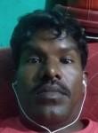 Mala Thippeswamy, 20  , Anantapur