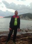 gosha, 53, Volgograd