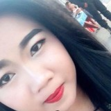 Ra, 28  , Tbeng Meanchey
