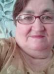 Tomochka, 66, Moscow