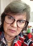 Lyudochka, 69  , Petukhovo