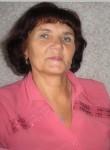 nadezhda , 66  , Pskov