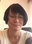 Elena Kartashev, 49  , Budennovsk