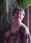 Irina, 53  , Tallinn