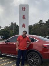武德, 34, China, Kaohsiung
