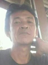 Noto, 24, Indonesia, Indramayu
