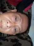 Asep Herdis, 18  , Tasikmalaya