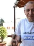 Georgios Kouppas, 56, Nicosia