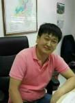 J.P, 33  , Thanh Pho Hoa Binh