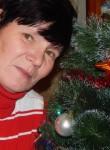 Tanyusha, 57  , Birsk