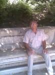Виктор, 70  , Dnipropetrovsk