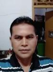 Naba, 45, Depok (West Java)