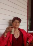 Tatyana, 62  , Komsomolsk-on-Amur