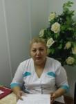 Leyla, 48  , Qazax