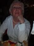 nina, 70  , Varna