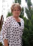 Lyudmila, 65  , Prague