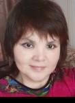 Lyutsiya, 48  , Magnitogorsk