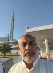 Mr.shah, 65  , Karachi