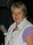 Nikak, 58, Moscow