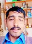 علی حسن علی حسن, 20  , Lahore