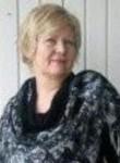 Olga, 60 лет, Stockholm