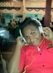 Dii, 23  , Port Moresby