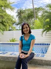 Jamie, 47, Thailand, Bangkok