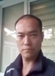 Aleksandr, 41, Gubkin