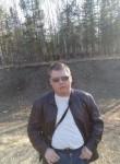 Evgeniy, 28, Kamensk-Uralskiy
