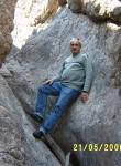 Andrey, 70  , Sevastopol
