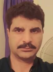 Tube, 23, Pakistan, Islamabad