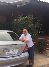 sarawut, 53, Thailand, Bangkok