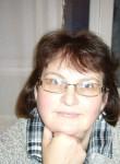 Elena, 51  , Dankov