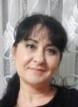 Victoria, 47  , Cislago