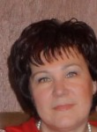 Nina Cheremkhina, 62  , Saint Petersburg