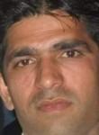 Nasir, 40  , Gujranwala