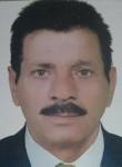 abdulla muhmmad, 59  , Erbil