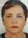Lidiya, 69  , Obninsk