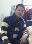 蔡家駿, 20  , Taoyuan City
