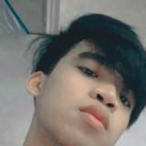 Kevin, 21  , Batac City