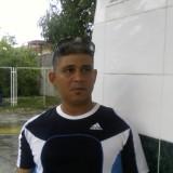 Carlos Benítes, 39  , Bayamo