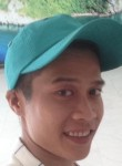 Tongnguoi, 28  , Ben Tre