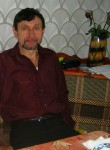 Vlad, 63, Moscow