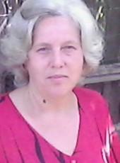 anfisa, 69, Ukraine, Kryvyi Rih