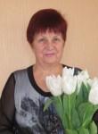wasileva85