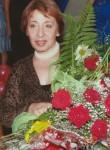 Diana, 68, Kharkiv
