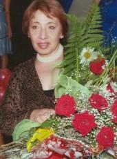 Diana, 68, Ukraine, Kharkiv