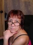 Farzana zaynulin, 55  , Kumertau
