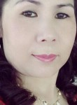 Phương, 42  , Ho Chi Minh City