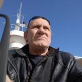 Γολας, 63  , Litochoro